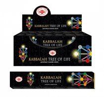 Green Tree Kabbala Életfa Kabbalah tree Of Life Füstölő